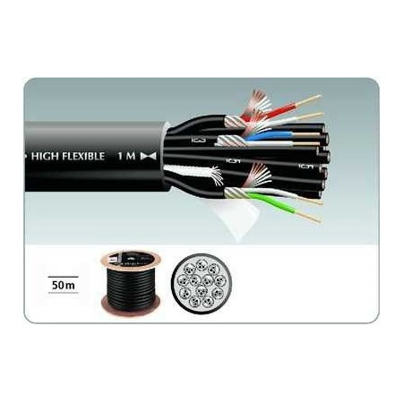 Multipair Cables HIGH QUALITY, HIGH FLEXIBLE 8 aderig